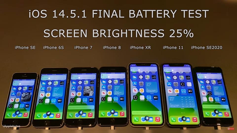 Test pin iOS 14 5 1 1